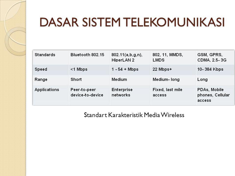 DASAR SISTEM TELEKOMUNIKASI Standart Karakteristik Media Wireless
