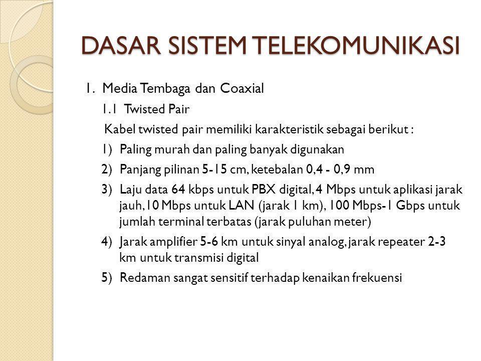 DASAR SISTEM TELEKOMUNIKASI 1. Media Tembaga dan Coaxial 1.1 Twisted Pair Kabel twisted pair memiliki karakteristik sebagai berikut : 1) Paling murah
