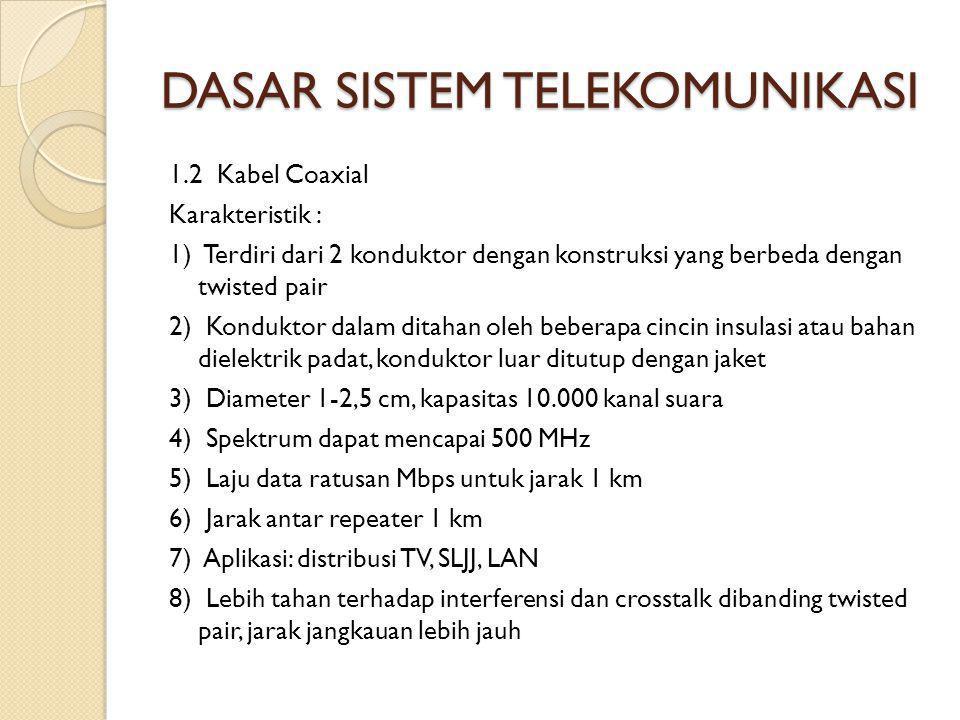 DASAR SISTEM TELEKOMUNIKASI 1.2 Kabel Coaxial Karakteristik : 1) Terdiri dari 2 konduktor dengan konstruksi yang berbeda dengan twisted pair 2) Konduktor dalam ditahan oleh beberapa cincin insulasi atau bahan dielektrik padat, konduktor luar ditutup dengan jaket 3) Diameter 1-2,5 cm, kapasitas 10.000 kanal suara 4) Spektrum dapat mencapai 500 MHz 5) Laju data ratusan Mbps untuk jarak 1 km 6) Jarak antar repeater 1 km 7) Aplikasi: distribusi TV, SLJJ, LAN 8) Lebih tahan terhadap interferensi dan crosstalk dibanding twisted pair, jarak jangkauan lebih jauh