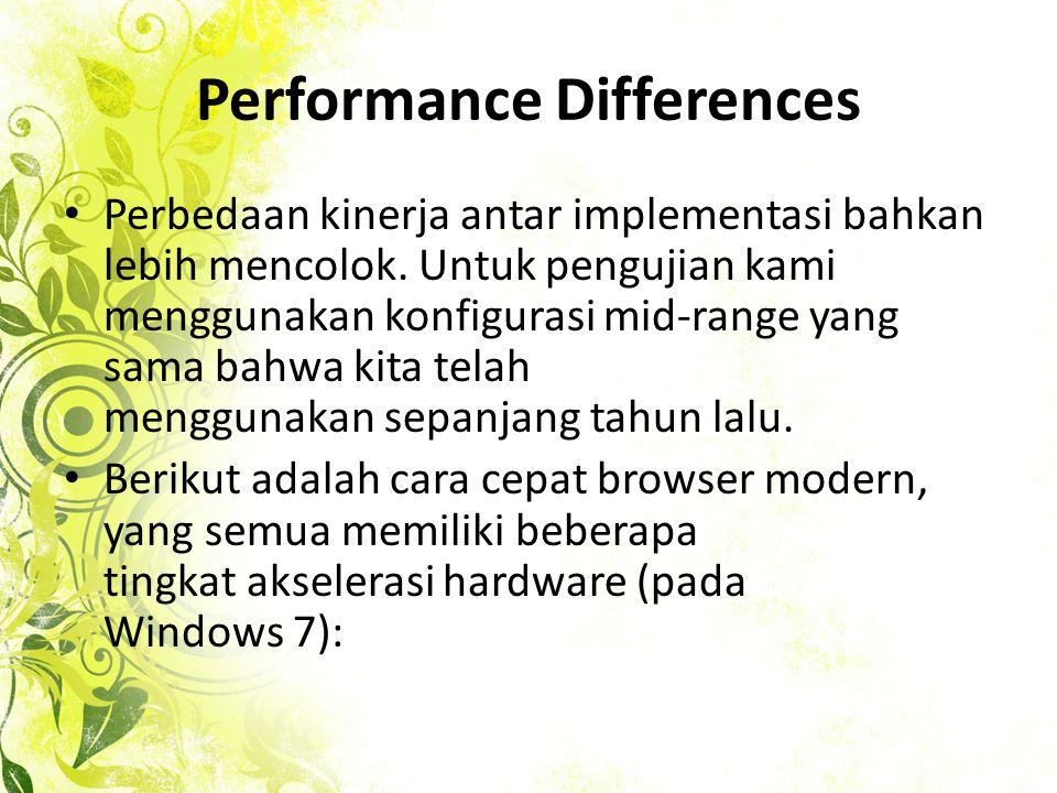 Performance Differences • Perbedaan kinerja antar implementasi bahkan lebih mencolok.