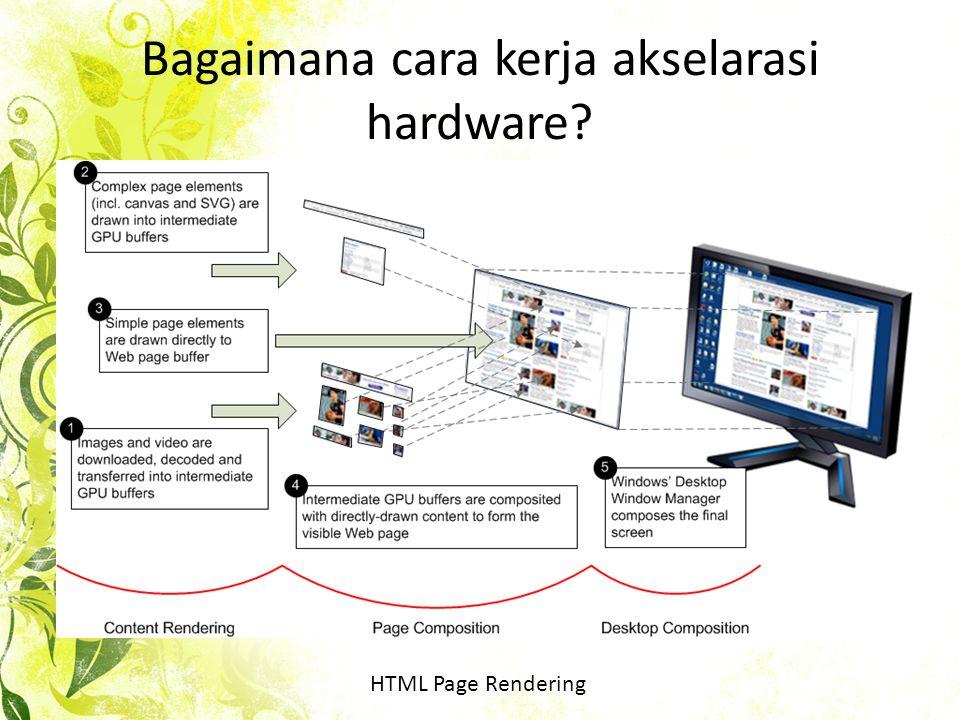 Bagaimana cara kerja akselarasi hardware HTML Page Rendering