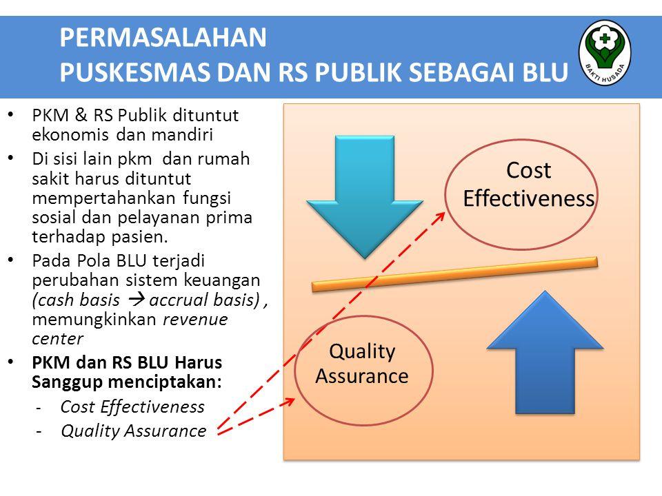 • PKM & RS Publik dituntut ekonomis dan mandiri • Di sisi lain pkm dan rumah sakit harus dituntut mempertahankan fungsi sosial dan pelayanan prima ter