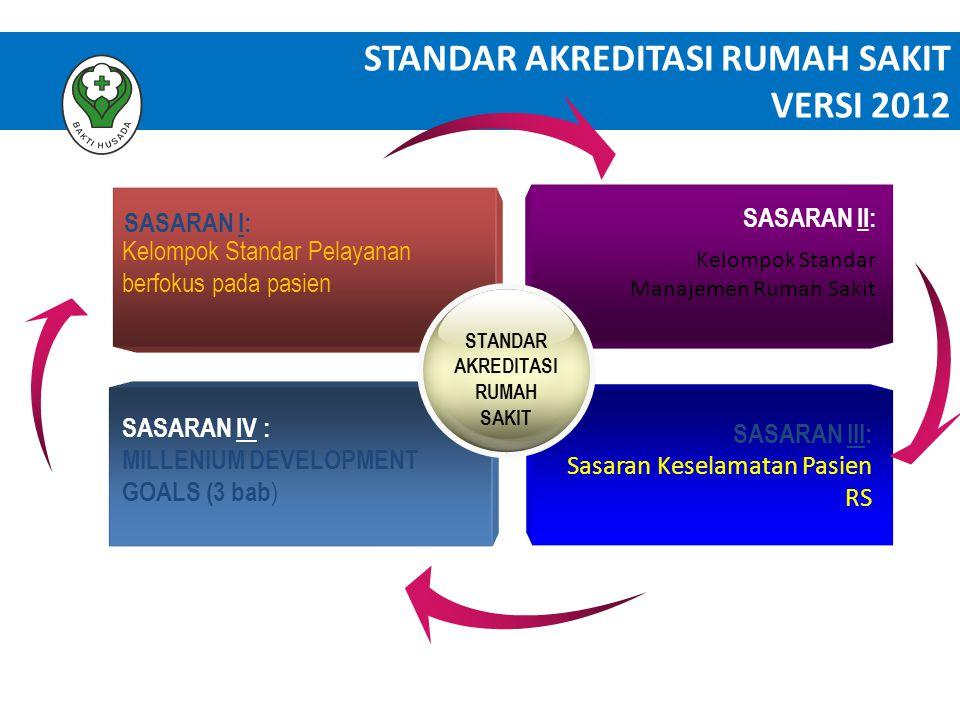 STANDAR AKREDITASI RUMAH SAKIT VERSI 2012 Kelompok Standar Pelayanan berfokus pada pasien SASARAN II: SASARAN IV : MILLENIUM DEVELOPMENT GOALS (3 bab
