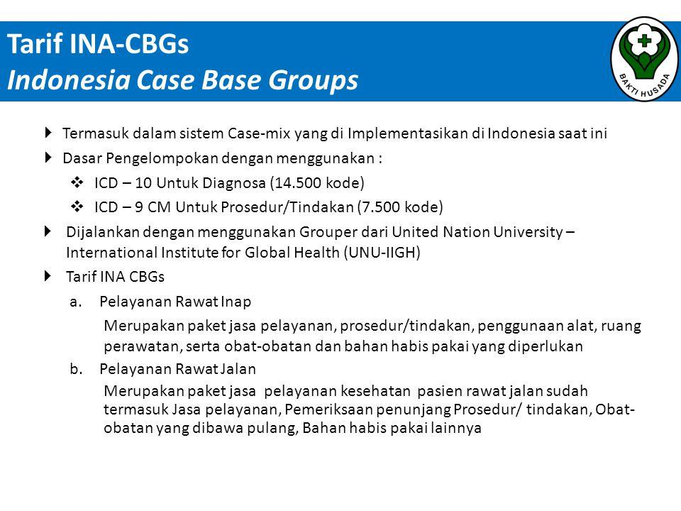  Termasuk dalam sistem Case-mix yang di Implementasikan di Indonesia saat ini  Dasar Pengelompokan dengan menggunakan :  ICD – 10 Untuk Diagnosa (1