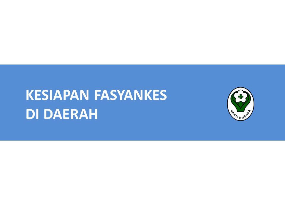 KESIAPAN FASYANKES DI DAERAH