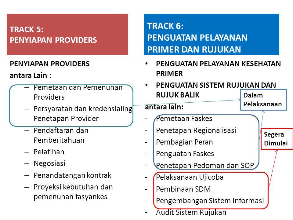 Peta : Akses Masyarakat terhadap Puskesmas Terdapat 364 kecamatan yang belum memiliki Puskesmas Sumber BPS, 1 Januari 2013 3.