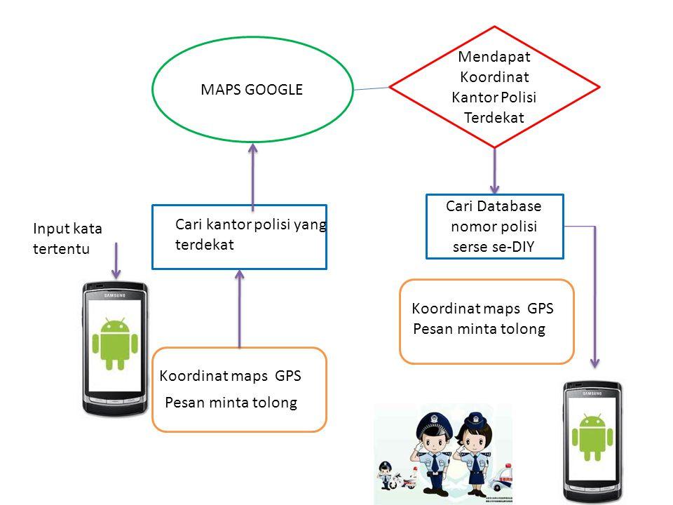 Koordinat maps GPS Pesan minta tolong Input kata tertentu Koordinat maps GPS Pesan minta tolong Cari kantor polisi yang terdekat MAPS GOOGLE Mendapat