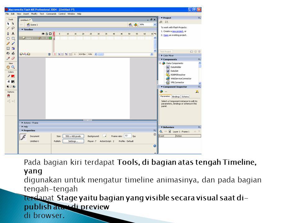 Pada bagian kiri terdapat Tools, di bagian atas tengah Timeline, yang digunakan untuk mengatur timeline animasinya, dan pada bagian tengah-tengah terd