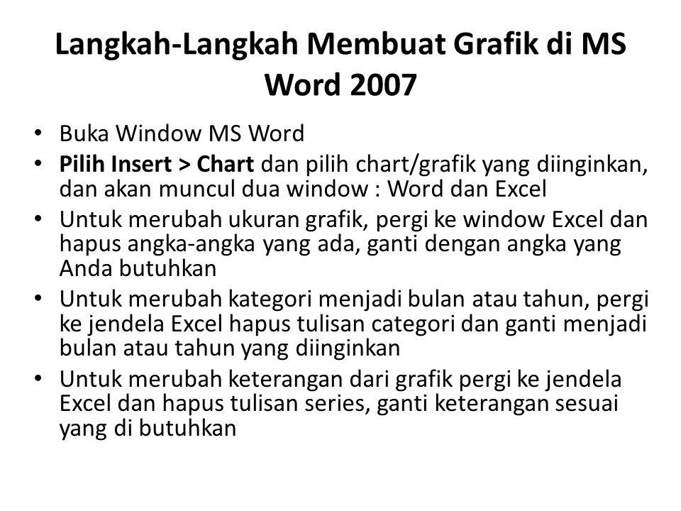 Langkah-Langkah Membuat Grafik di MS Word 2007 • Buka Window MS Word • Pilih Insert > Chart dan pilih chart/grafik yang diinginkan, dan akan muncul dua window : Word dan Excel • Untuk merubah ukuran grafik, pergi ke window Excel dan hapus angka-angka yang ada, ganti dengan angka yang Anda butuhkan • Untuk merubah kategori menjadi bulan atau tahun, pergi ke jendela Excel hapus tulisan categori dan ganti menjadi bulan atau tahun yang diinginkan • Untuk merubah keterangan dari grafik pergi ke jendela Excel dan hapus tulisan series, ganti keterangan sesuai yang di butuhkan