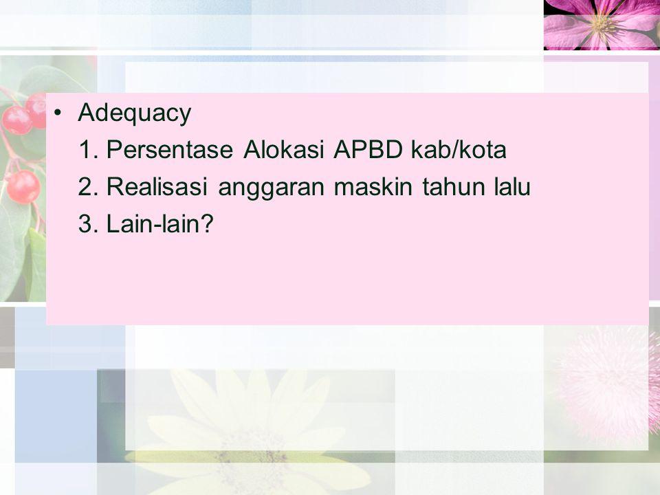 •Adequacy 1. Persentase Alokasi APBD kab/kota 2. Realisasi anggaran maskin tahun lalu 3. Lain-lain?