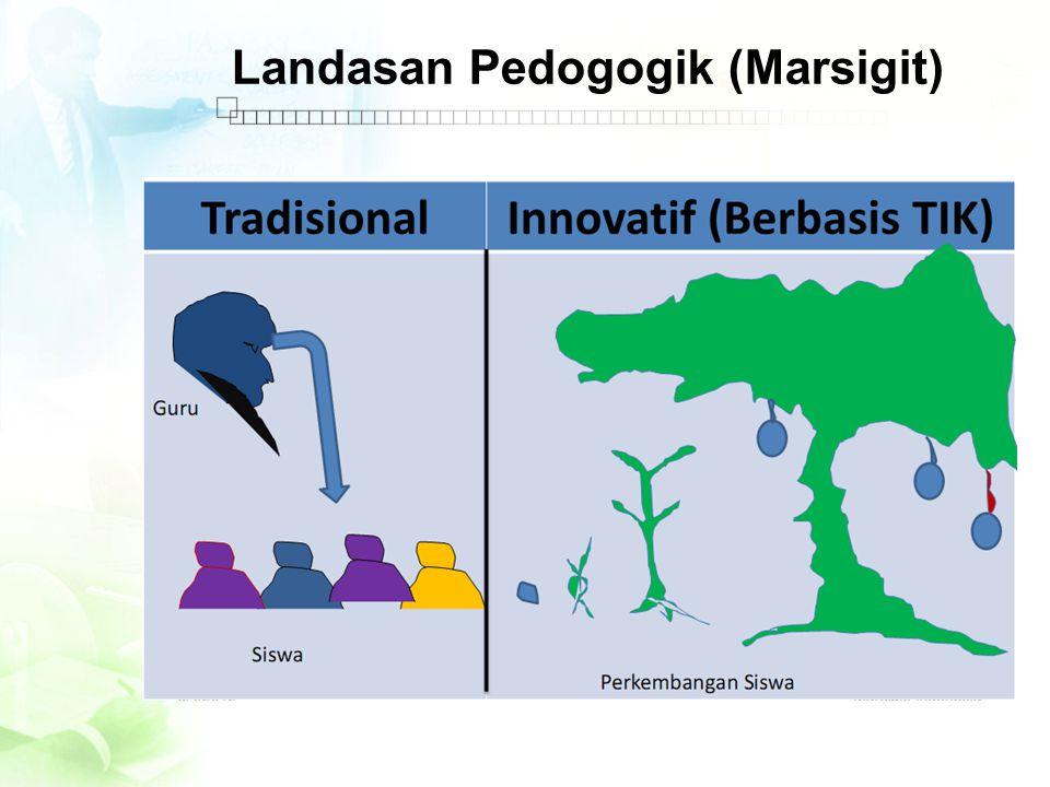 Landasan Pedogogik (Marsigit)