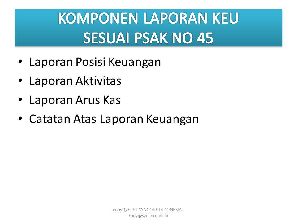 • Laporan Posisi Keuangan • Laporan Aktivitas • Laporan Arus Kas • Catatan Atas Laporan Keuangan copyright PT SYNCORE INDONESIA - rudy@syncore.co.id