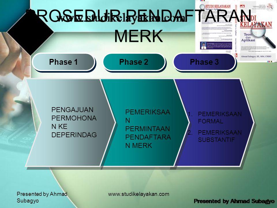 Presented by Ahmad Subagyo www.studikelayakan.com PROSEDUR PENDAFTARAN MERK Phase 1 Phase 2 Phase 3 PENGAJUAN PERMOHONA N KE DEPERINDAG PEMERIKSAA N PERMINTAAN PENDAFTARA N MERK 1.PEMERIKSAAN FORMAL 2.PEMERIKSAAN SUBSTANTIF