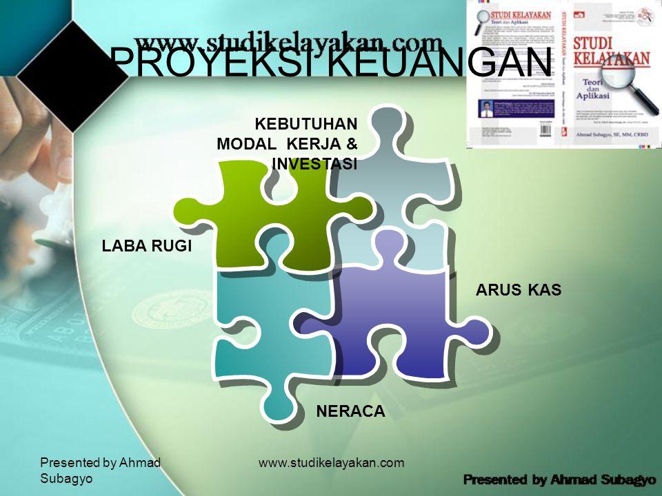 Presented by Ahmad Subagyo www.studikelayakan.com PROYEKSI KEUANGAN ARUS KAS LABA RUGI KEBUTUHAN MODAL KERJA & INVESTASI NERACA