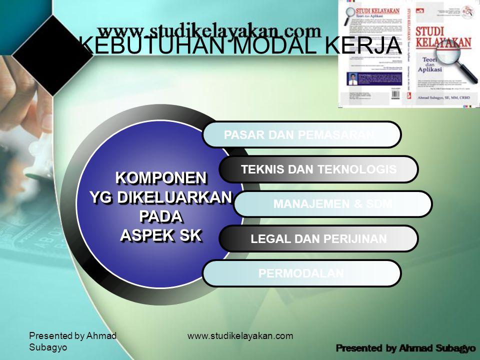 Presented by Ahmad Subagyo www.studikelayakan.com KEBUTUHAN MODAL KERJA PASAR DAN PEMASARAN TEKNIS DAN TEKNOLOGIS MANAJEMEN & SDM LEGAL DAN PERIJINAN PERMODALAN KOMPONEN YG DIKELUARKAN PADA ASPEK SK KOMPONEN YG DIKELUARKAN PADA ASPEK SK