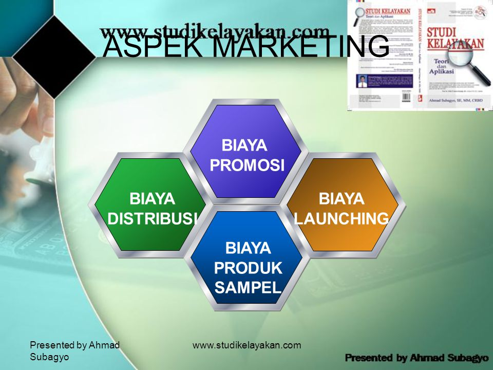 Presented by Ahmad Subagyo www.studikelayakan.com ASPEK MARKETING BIAYA PROMOSI BIAYA DISTRIBUSI BIAYA LAUNCHING BIAYA PRODUK SAMPEL