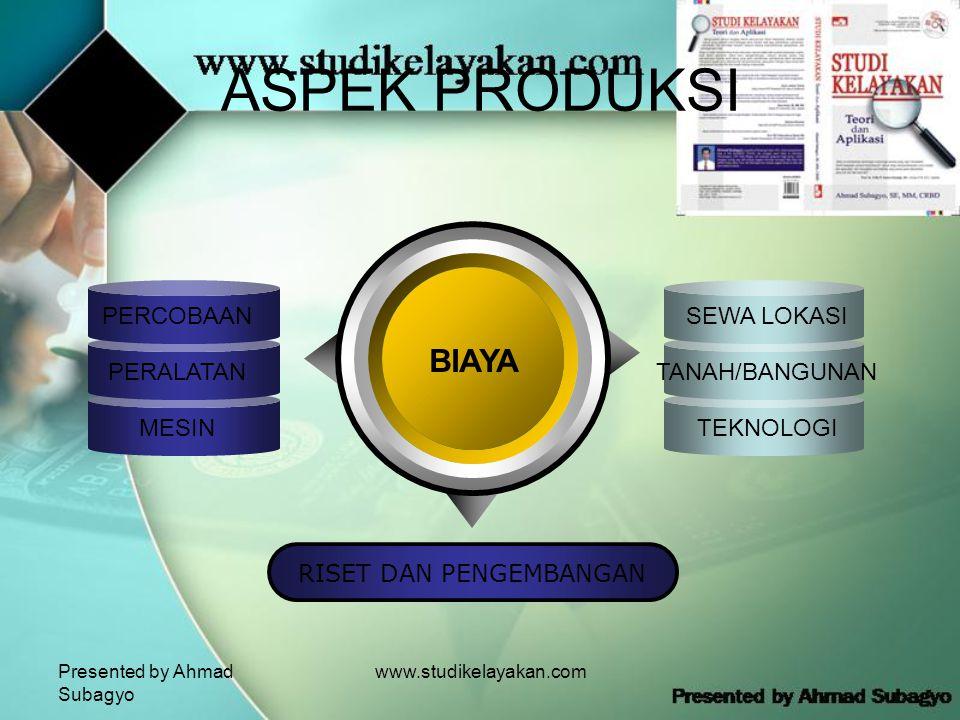 Presented by Ahmad Subagyo www.studikelayakan.com ASPEK PRODUKSI BIAYA RISET DAN PENGEMBANGAN PERCOBAAN PERALATAN MESIN SEWA LOKASI TANAH/BANGUNAN TEKNOLOGI
