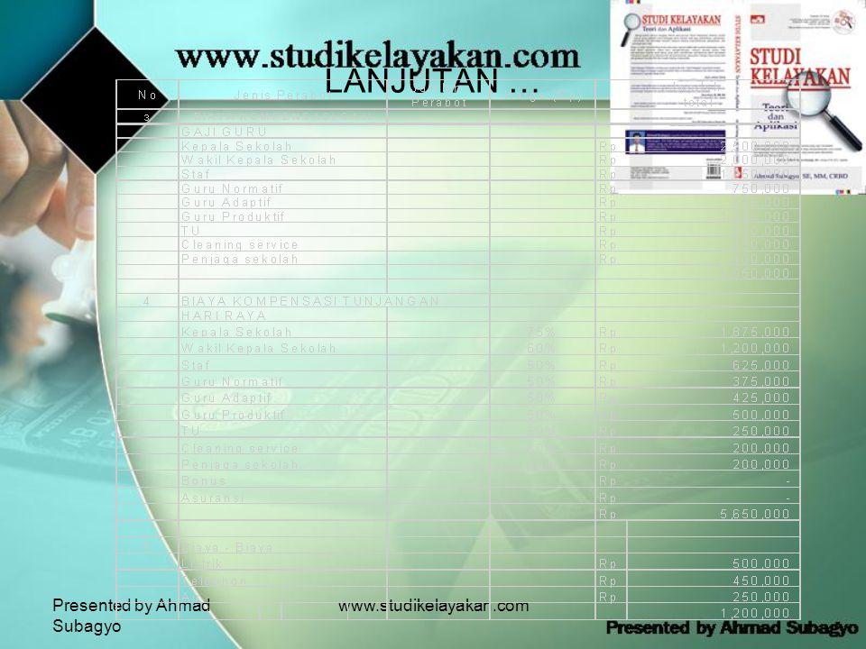 Presented by Ahmad Subagyo www.studikelayakan.com LANJUTAN …