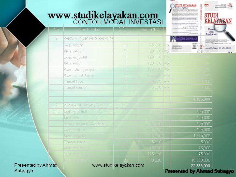 Presented by Ahmad Subagyo www.studikelayakan.com CONTOH MODAL INVESTASI