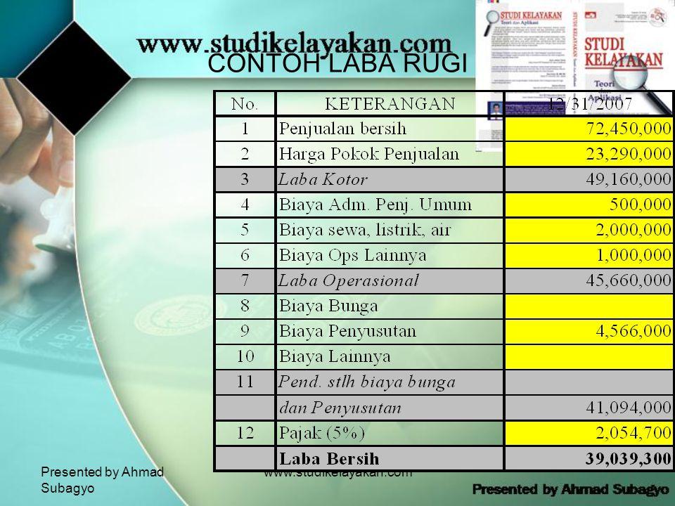 Presented by Ahmad Subagyo www.studikelayakan.com CONTOH LABA RUGI