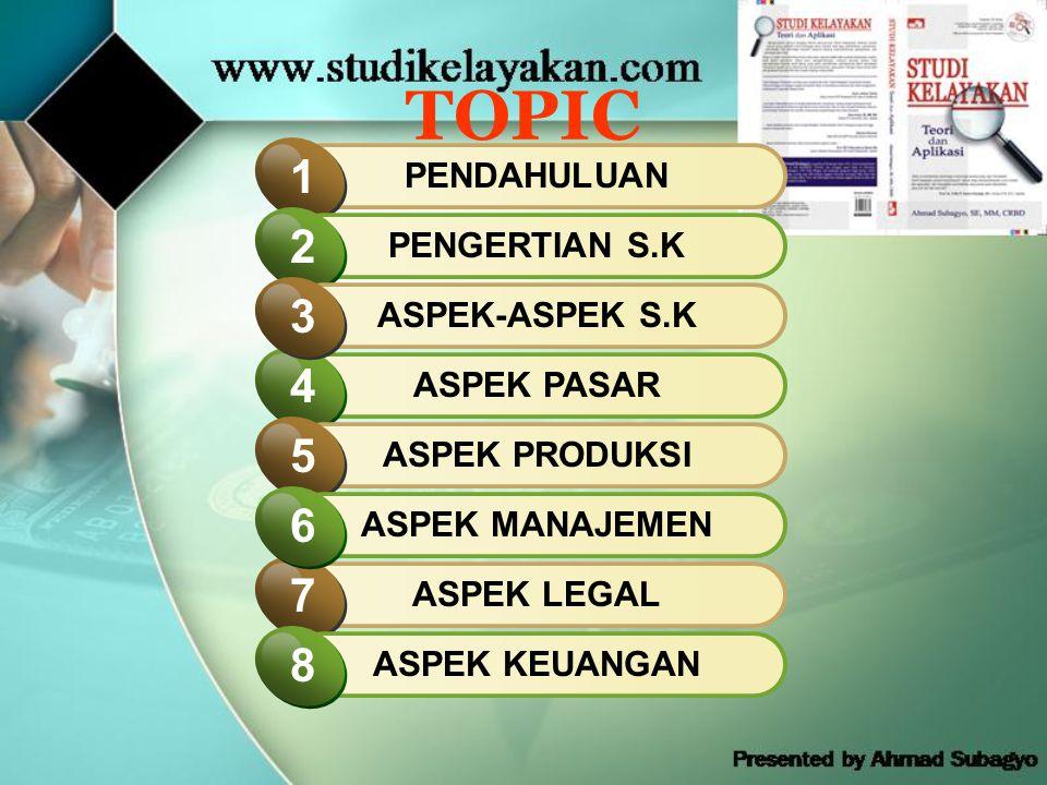 TOPIC ASPEK PASAR 4 PENDAHULUAN 1 PENGERTIAN S.K 2 ASPEK-ASPEK S.K 3 ASPEK PRODUKSI 5 ASPEK LEGAL 7 ASPEK MANAJEMEN 6 ASPEK KEUANGAN 8