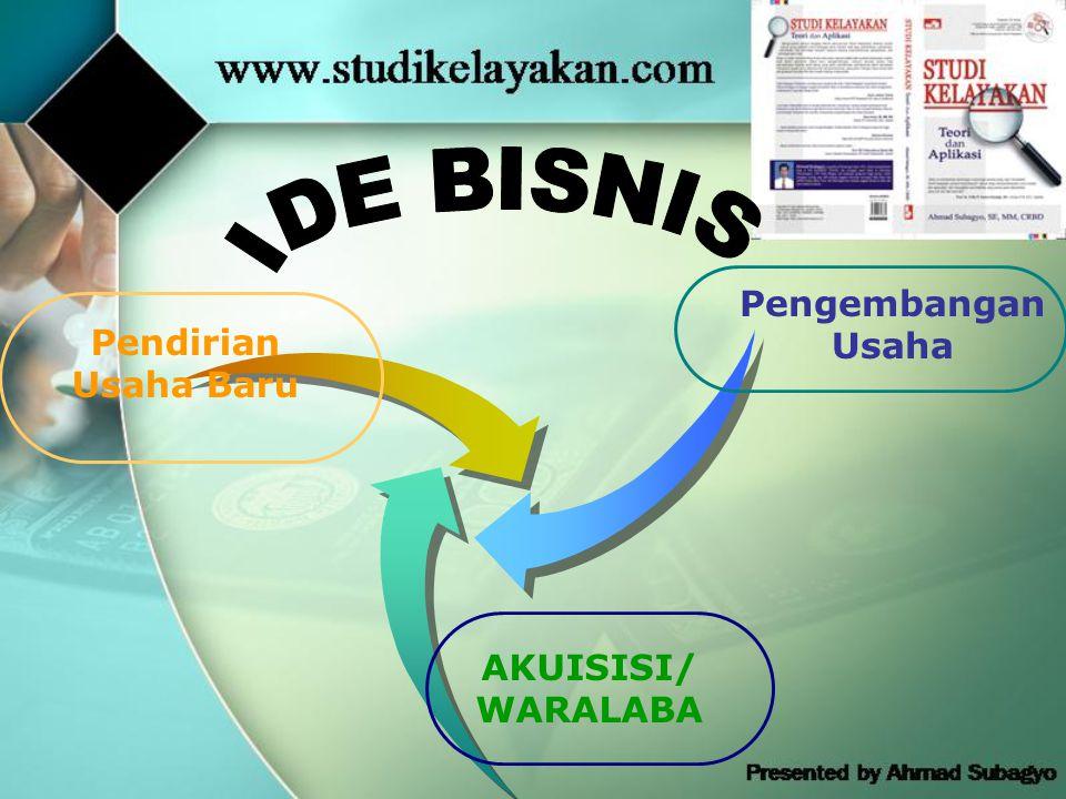 AKUISISI/ WARALABA Pendirian Usaha Baru Pengembangan Usaha