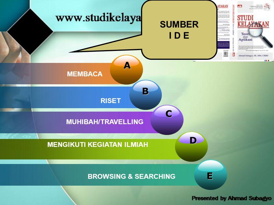 A MEMBACA B RISET C MUHIBAH/TRAVELLING E BROWSING & SEARCHING SUMBER I D E MENGIKUTI KEGIATAN ILMIAH D