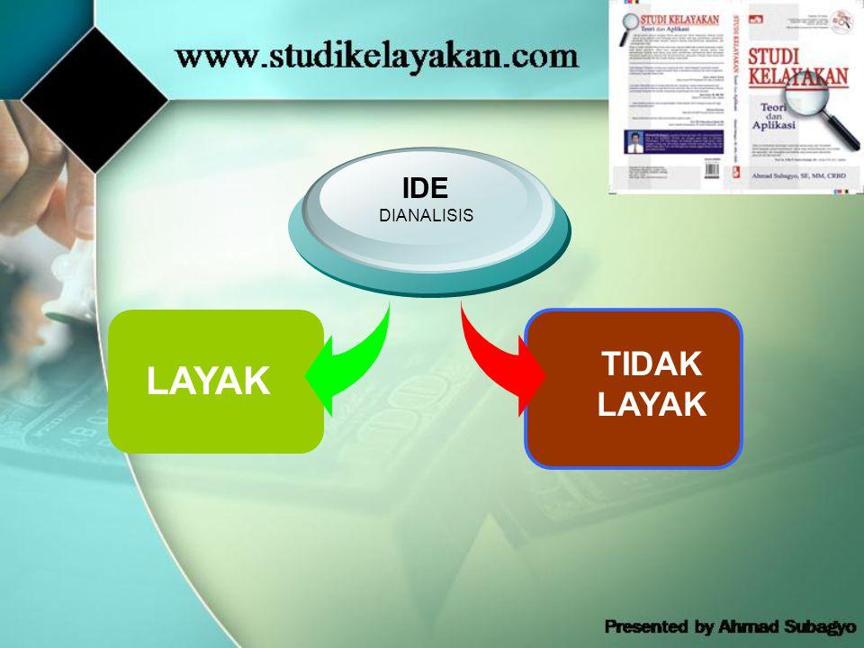 TIDAK LAYAK IDE DIANALISIS