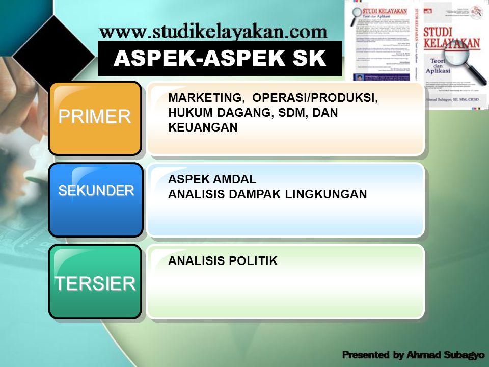 ASPEK-ASPEK SK PRIMER SEKUNDER TERSIER MARKETING, OPERASI/PRODUKSI, HUKUM DAGANG, SDM, DAN KEUANGAN ASPEK AMDAL ANALISIS DAMPAK LINGKUNGAN ANALISIS POLITIK