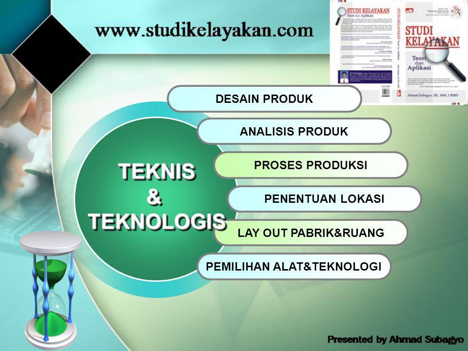 ANALISIS PRODUK PROSES PRODUKSI PENENTUAN LOKASI LAY OUT PABRIK&RUANG PEMILIHAN ALAT&TEKNOLOGI TEKNIS&TEKNOLOGISTEKNIS&TEKNOLOGIS DESAIN PRODUK