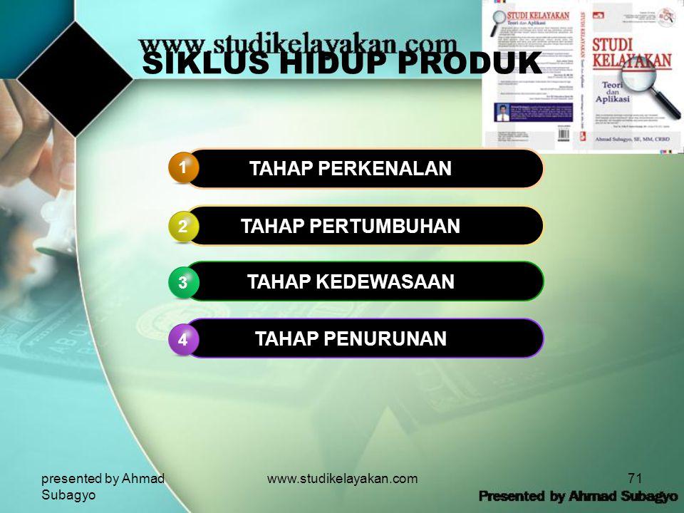 presented by Ahmad Subagyo www.studikelayakan.com71 SIKLUS HIDUP PRODUK TAHAP PERKENALAN 1 TAHAP PERTUMBUHAN 2 TAHAP KEDEWASAAN 3 3 TAHAP PENURUNAN 4 4