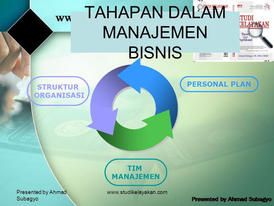 Presented by Ahmad Subagyo www.studikelayakan.com TAHAPAN DALAM MANAJEMEN BISNIS STRUKTUR ORGANISASI PERSONAL PLAN TIM MANAJEMEN