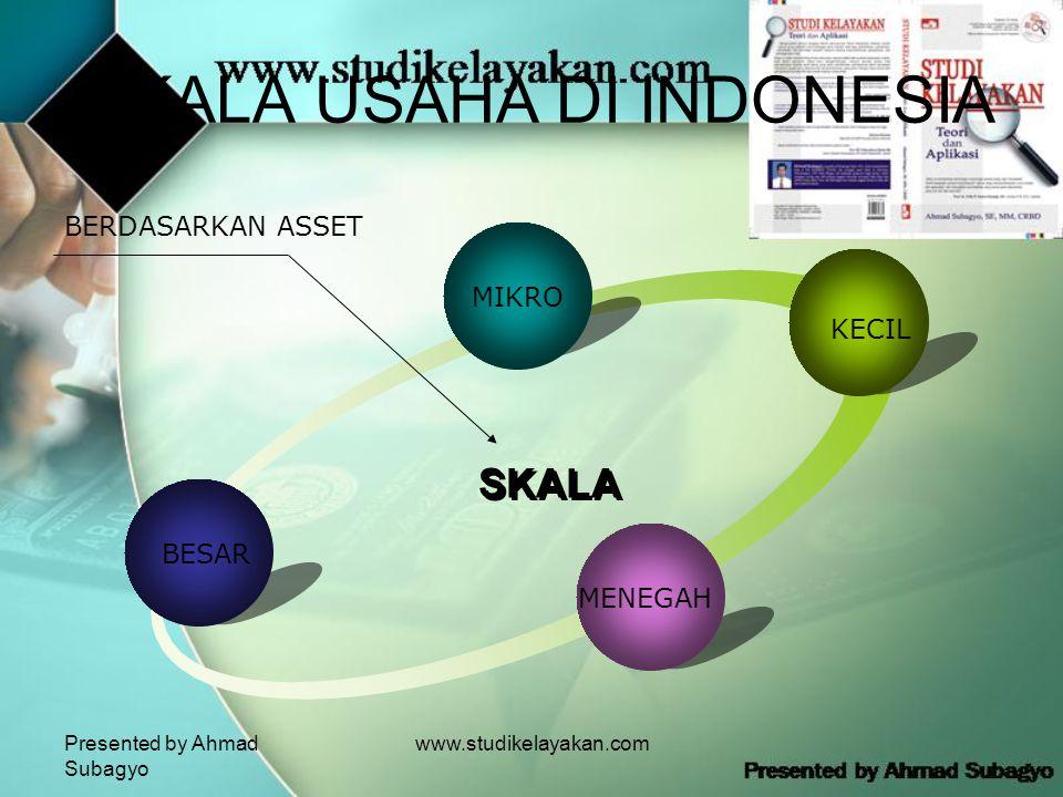 Presented by Ahmad Subagyo www.studikelayakan.com SKALA USAHA DI INDONESIA MIKRO KECIL MENEGAH BESAR SKALA BERDASARKAN ASSET