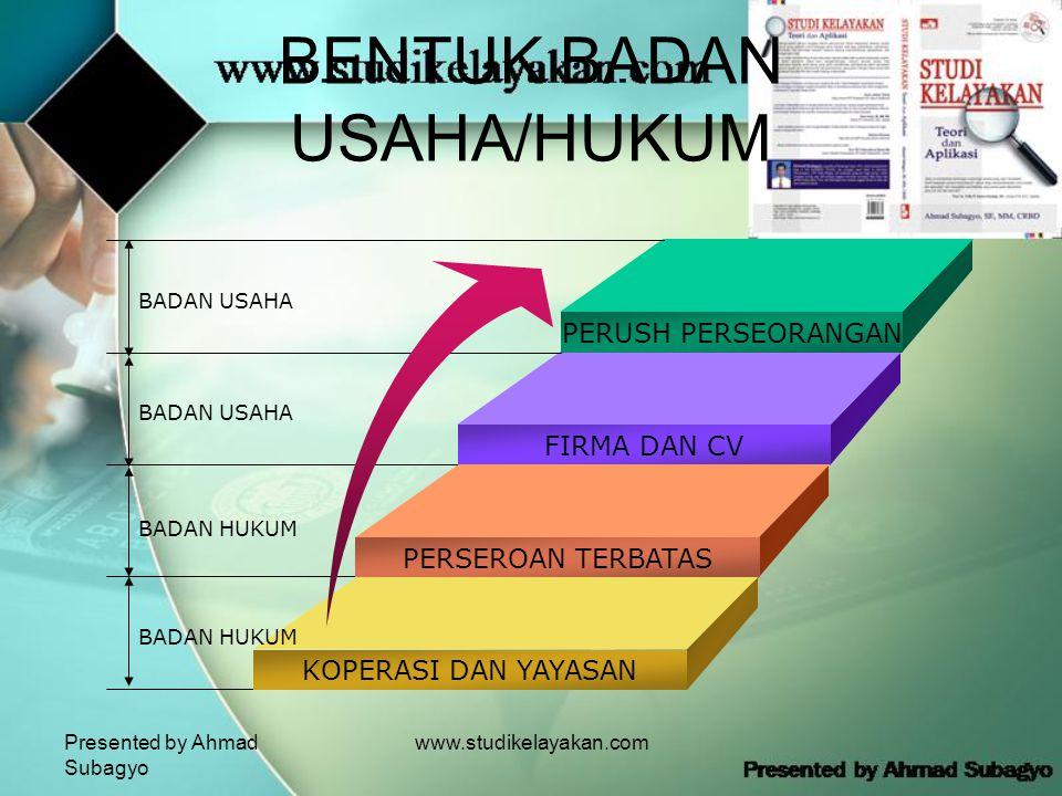 Presented by Ahmad Subagyo www.studikelayakan.com BENTUK BADAN USAHA/HUKUM PERUSH PERSEORANGAN FIRMA DAN CV PERSEROAN TERBATAS KOPERASI DAN YAYASAN BADAN USAHA BADAN HUKUM