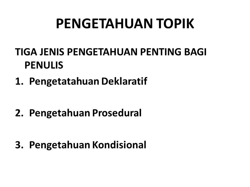 PENGETAHUAN TOPIK TIGA JENIS PENGETAHUAN PENTING BAGI PENULIS 1.Pengetatahuan Deklaratif 2.Pengetahuan Prosedural 3.Pengetahuan Kondisional