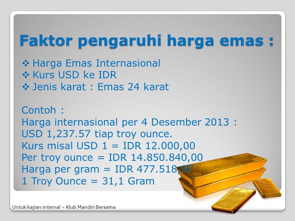 Faktor pengaruhi harga emas : Untuk kajian internal – Klub Mandiri Bersama  Harga Emas Internasional  Kurs USD ke IDR  Jenis karat : Emas 24 karat