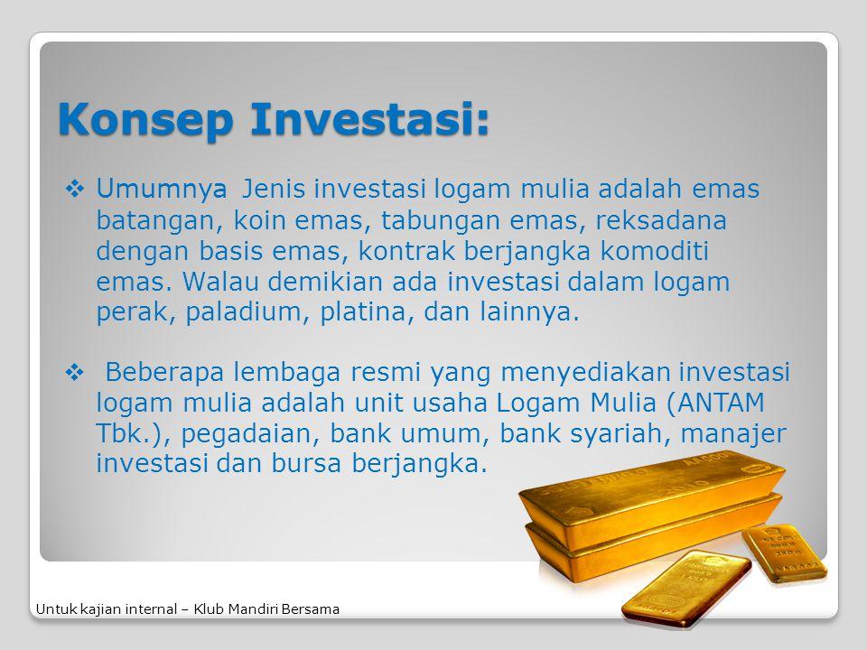 Konsep Investasi:  Umumnya Jenis investasi logam mulia adalah emas batangan, koin emas, tabungan emas, reksadana dengan basis emas, kontrak berjangka