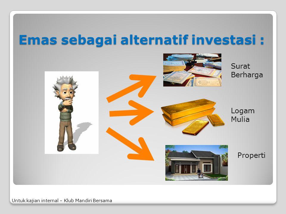 Emas sebagai alternatif investasi : Untuk kajian internal – Klub Mandiri Bersama Surat Berharga Logam Mulia Properti