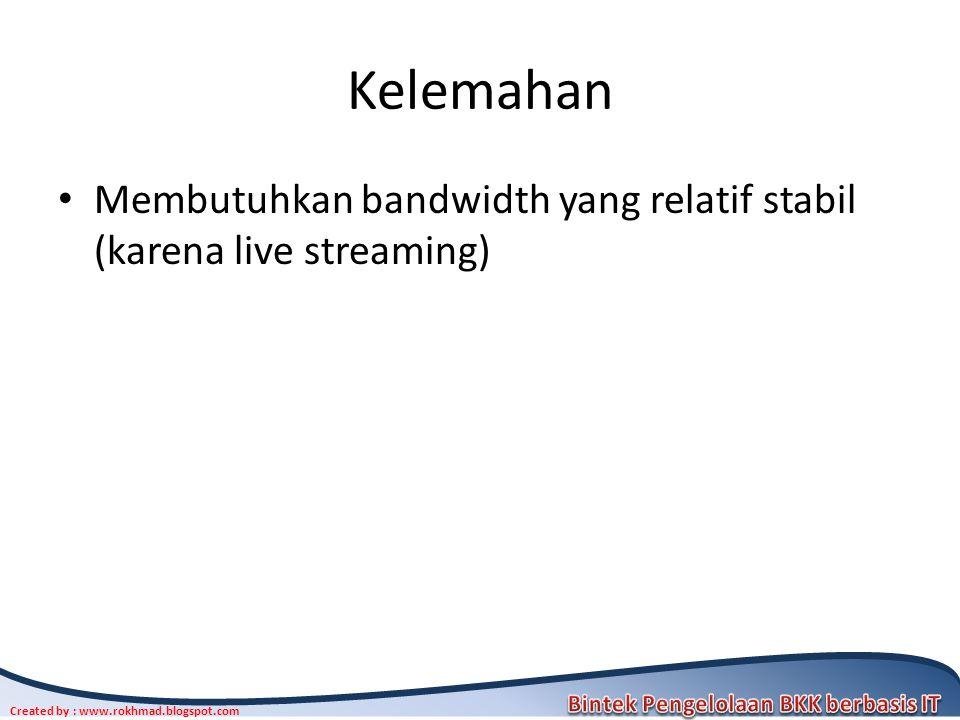 Created by : www.rokhmad.blogspot.com Kelemahan • Membutuhkan bandwidth yang relatif stabil (karena live streaming)