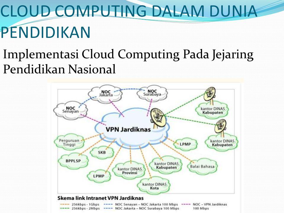 CLOUD COMPUTING DALAM DUNIA PENDIDIKAN Implementasi Cloud Computing Pada Jejaring Pendidikan Nasional