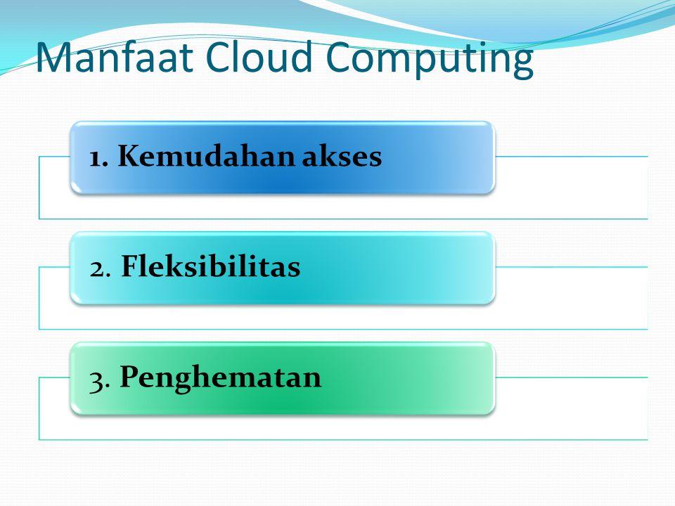 Manfaat Cloud Computing 1. Kemudahan akses2. Fleksibilitas 3. Penghematan