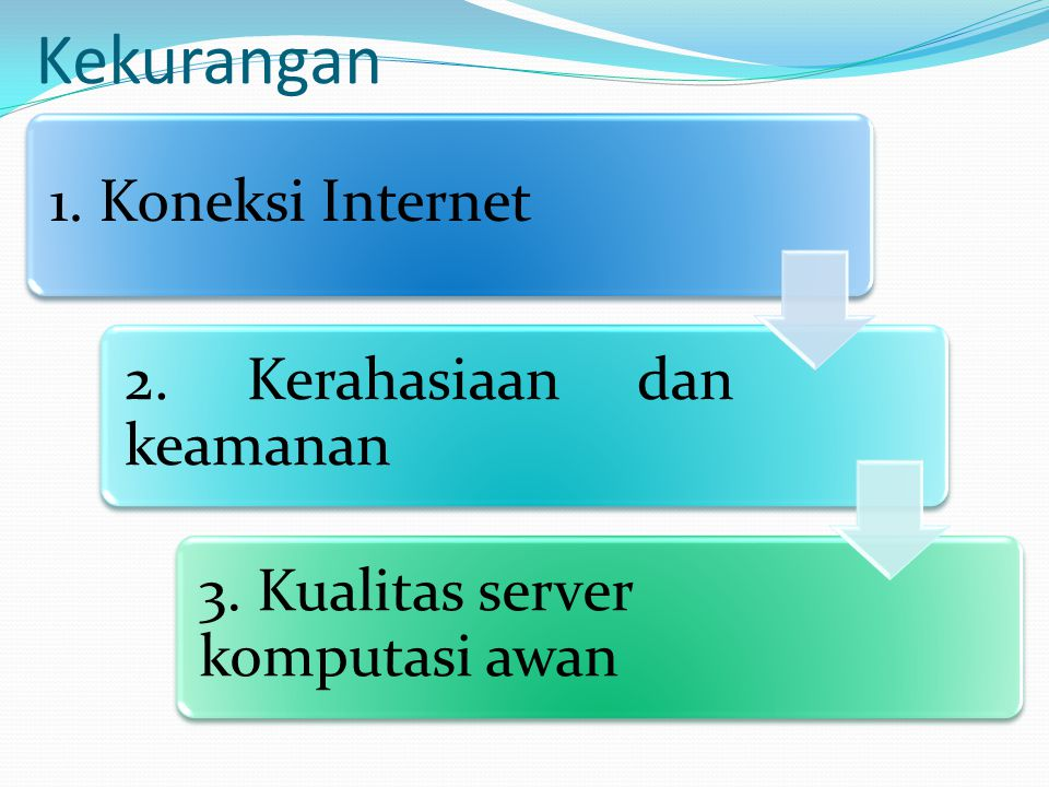 Kekurangan 1. Koneksi Internet 2. Kerahasiaan dan keamanan 3. Kualitas server komputasi awan