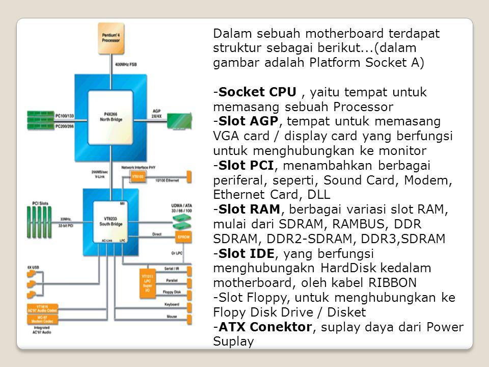 Dalam sebuah motherboard terdapat struktur sebagai berikut...(dalam gambar adalah Platform Socket A) -Socket CPU, yaitu tempat untuk memasang sebuah P