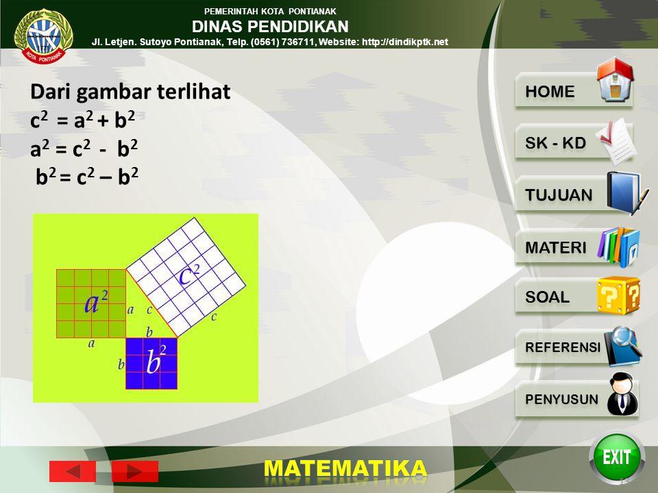 PEMERINTAH KOTA PONTIANAK DINAS PENDIDIKAN Jl. Letjen. Sutoyo Pontianak, Telp. (0561) 736711, Website: http://dindikptk.net 12 Lanjutannya: Daerah per
