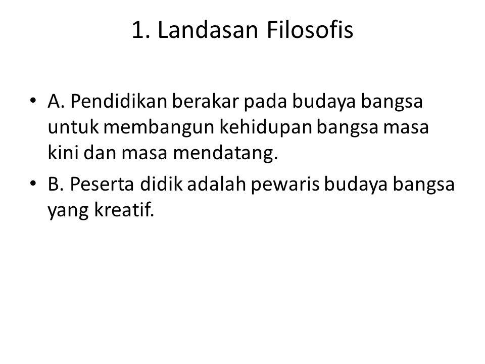 1. Landasan Filosofis • A.