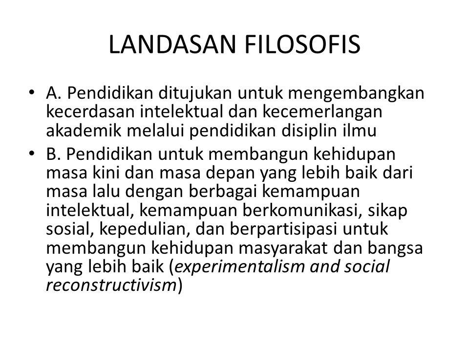 LANDASAN FILOSOFIS • A.