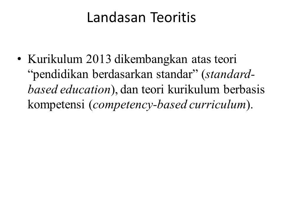 Landasan Teoritis • Kurikulum 2013 dikembangkan atas teori pendidikan berdasarkan standar (standard- based education), dan teori kurikulum berbasis kompetensi (competency-based curriculum).