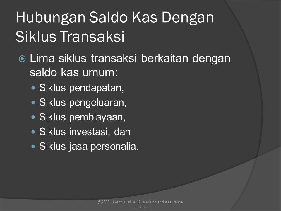Hubungan Saldo Kas Dengan Siklus Transaksi  Lima siklus transaksi berkaitan dengan saldo kas umum:  Siklus pendapatan,  Siklus pengeluaran,  Siklu