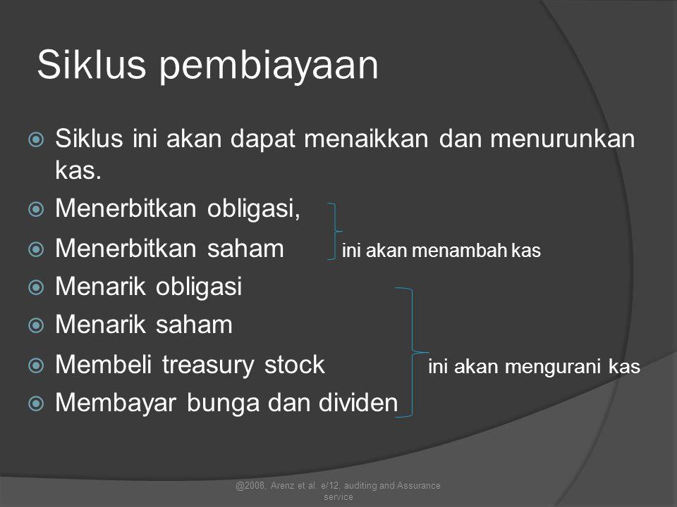 Siklus pembiayaan  Siklus ini akan dapat menaikkan dan menurunkan kas.  Menerbitkan obligasi,  Menerbitkan saham ini akan menambah kas  Menarik ob