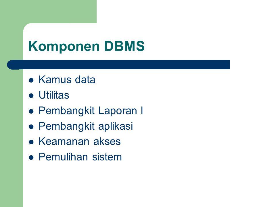 Komponen DBMS  Kamus data  Utilitas  Pembangkit Laporan l  Pembangkit aplikasi  Keamanan akses  Pemulihan sistem
